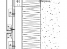 Vertikalni presjek bond fasade